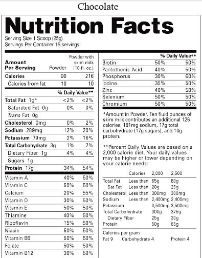 القيمة الغذائية لفوريفر ألترا