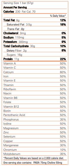 القيمة الغذائية لقوالب فاست بريك من فوريفر