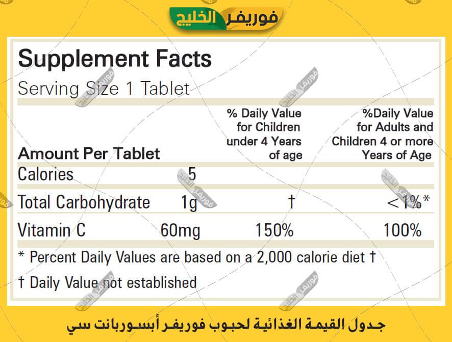 القيمة الغذائية لحبوب أبسوربانت سي